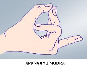 ApanVayuMudra